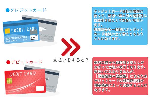 デビットカードとは?クレジットカードとの違いは?どっちがおすすめ?