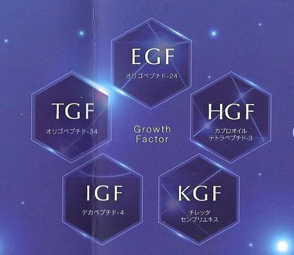 シグナリフトの5種類の成長因子