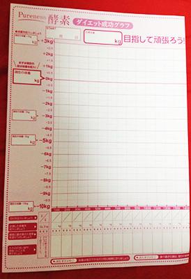 ダイエット成功グラフ