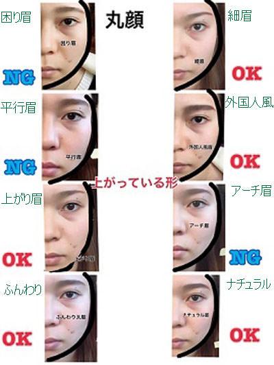 丸顔型の方におすすめの眉デザイン