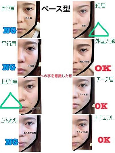 ベース型の方におすすめの眉デザイン