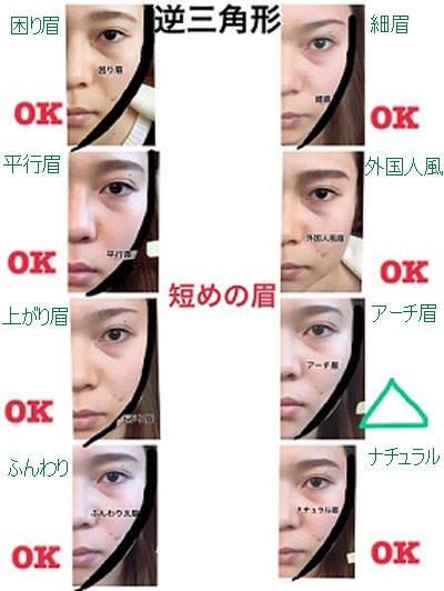 逆三角形の方におすすめの眉デザイン