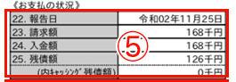 CICの開示情報 現在の利用額