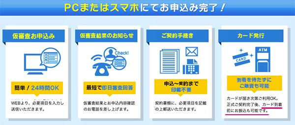 鹿児島 銀行 マイカー ローン